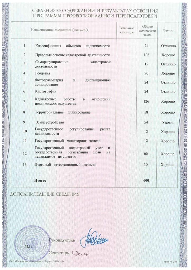 Приложение к диплому кадастрового инженера - оценки
